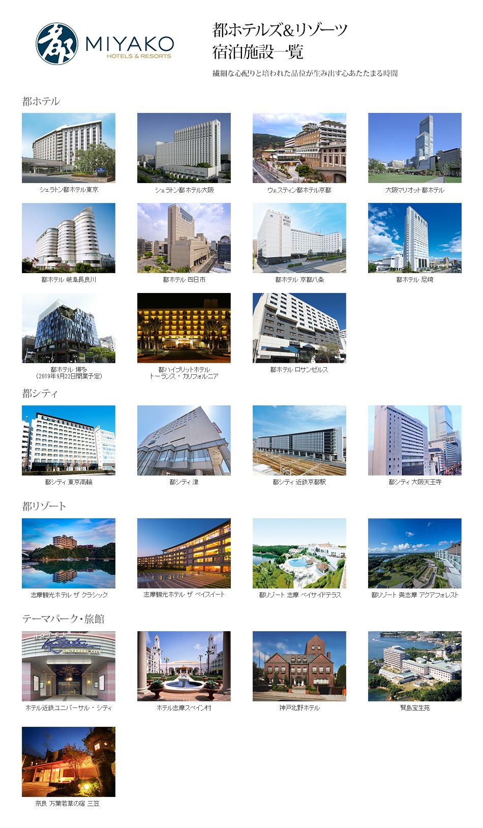 都ホテルズ&リゾーツ宿泊施設一覧表